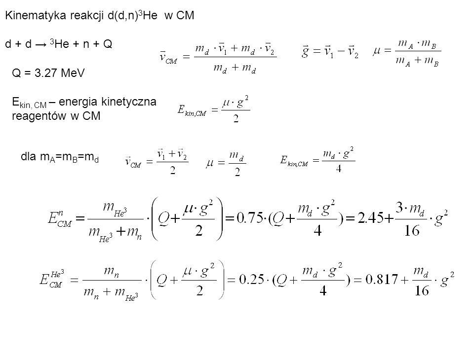 Kinematyka reakcji d(d,n)3He w CM d + d → 3He + n + Q