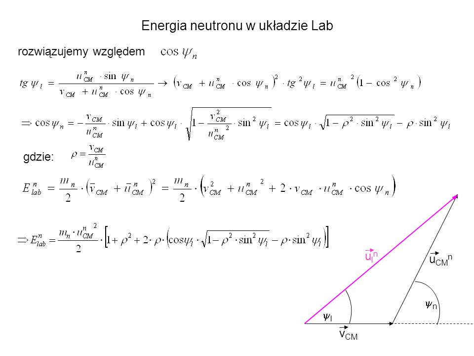 Energia neutronu w układzie Lab
