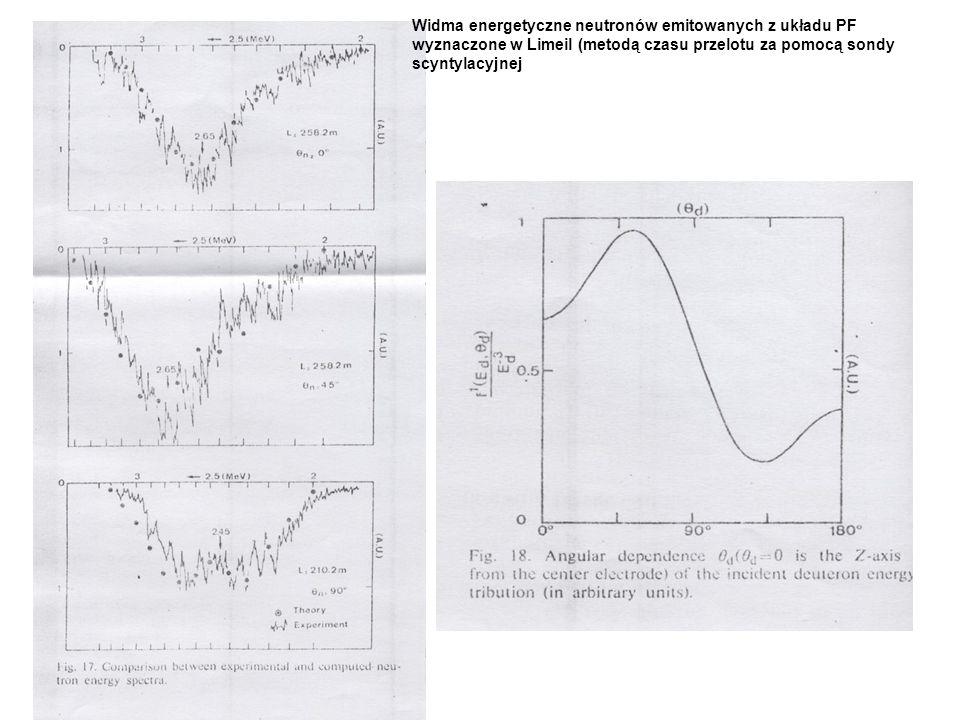 Widma energetyczne neutronów emitowanych z układu PF wyznaczone w Limeil (metodą czasu przelotu za pomocą sondy scyntylacyjnej