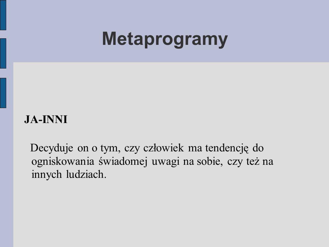 Metaprogramy JA-INNI.