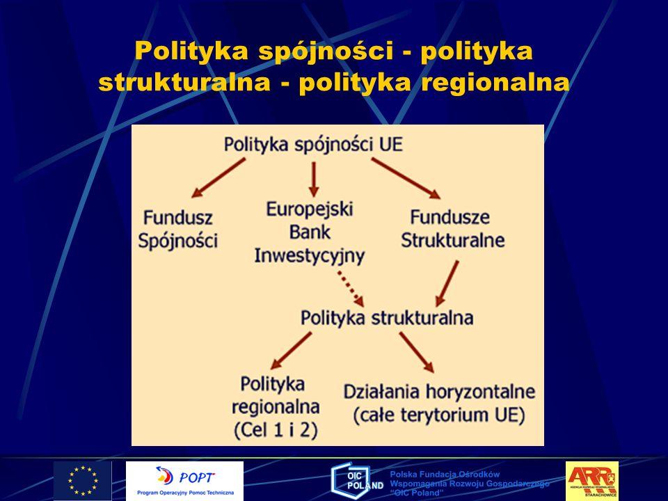 Polityka spójności - polityka strukturalna - polityka regionalna