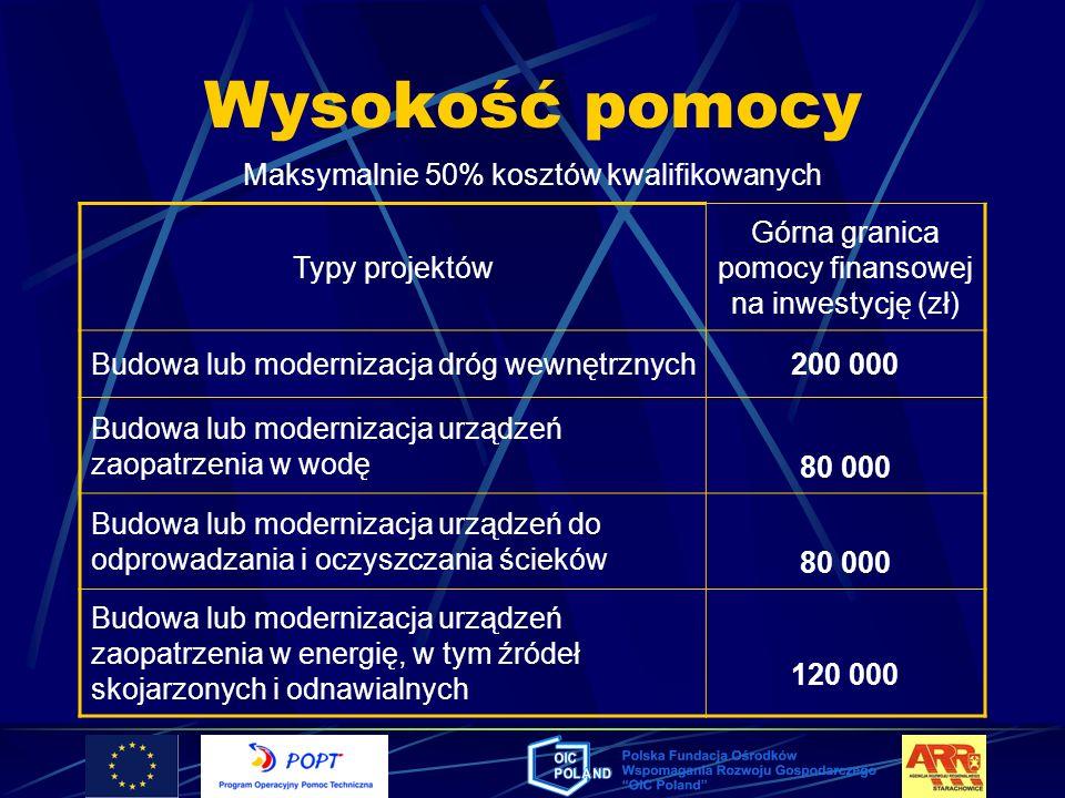 Wysokość pomocy Maksymalnie 50% kosztów kwalifikowanych Typy projektów