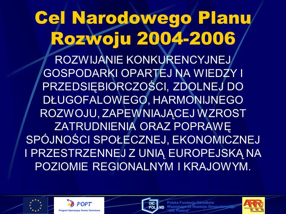 Cel Narodowego Planu Rozwoju 2004-2006