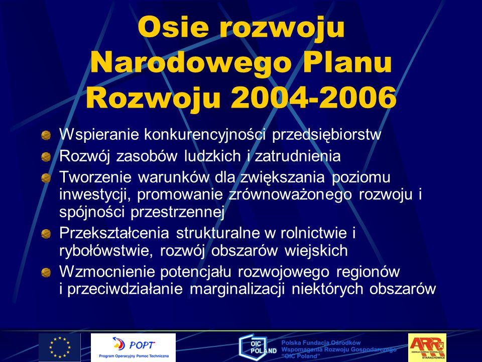 Osie rozwoju Narodowego Planu Rozwoju 2004-2006