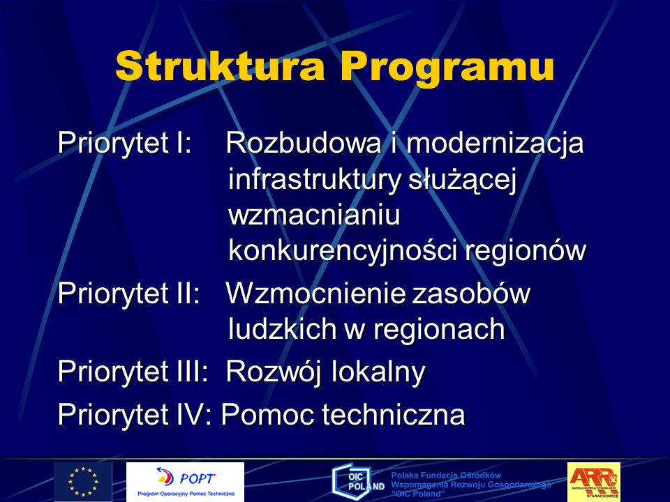 Struktura Programu Priorytet I: Rozbudowa i modernizacja infrastruktury służącej wzmacnianiu konkurencyjności regionów.