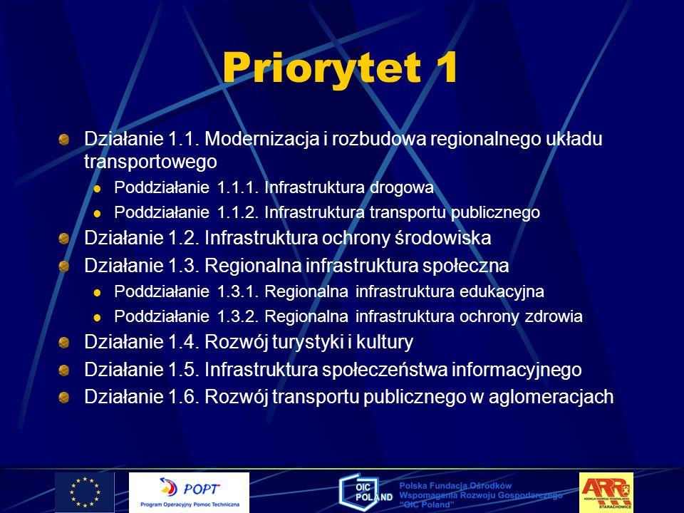 Priorytet 1Działanie 1.1. Modernizacja i rozbudowa regionalnego układu transportowego. Poddziałanie 1.1.1. Infrastruktura drogowa.