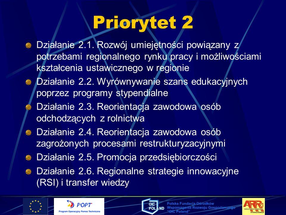 Priorytet 2Działanie 2.1. Rozwój umiejętności powiązany z potrzebami regionalnego rynku pracy i możliwościami kształcenia ustawicznego w regionie.