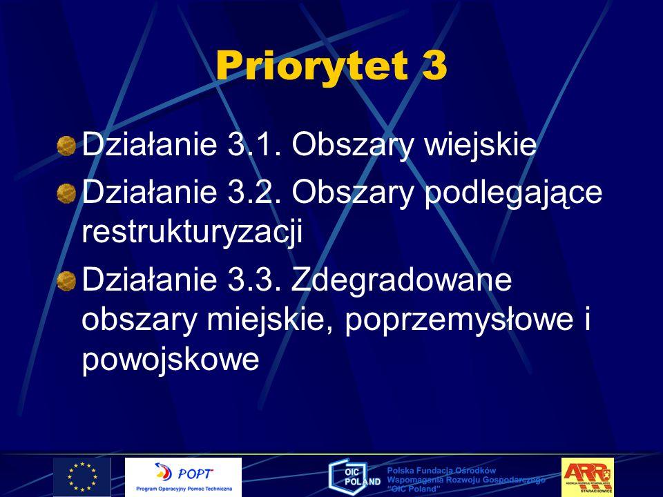 Priorytet 3 Działanie 3.1. Obszary wiejskie
