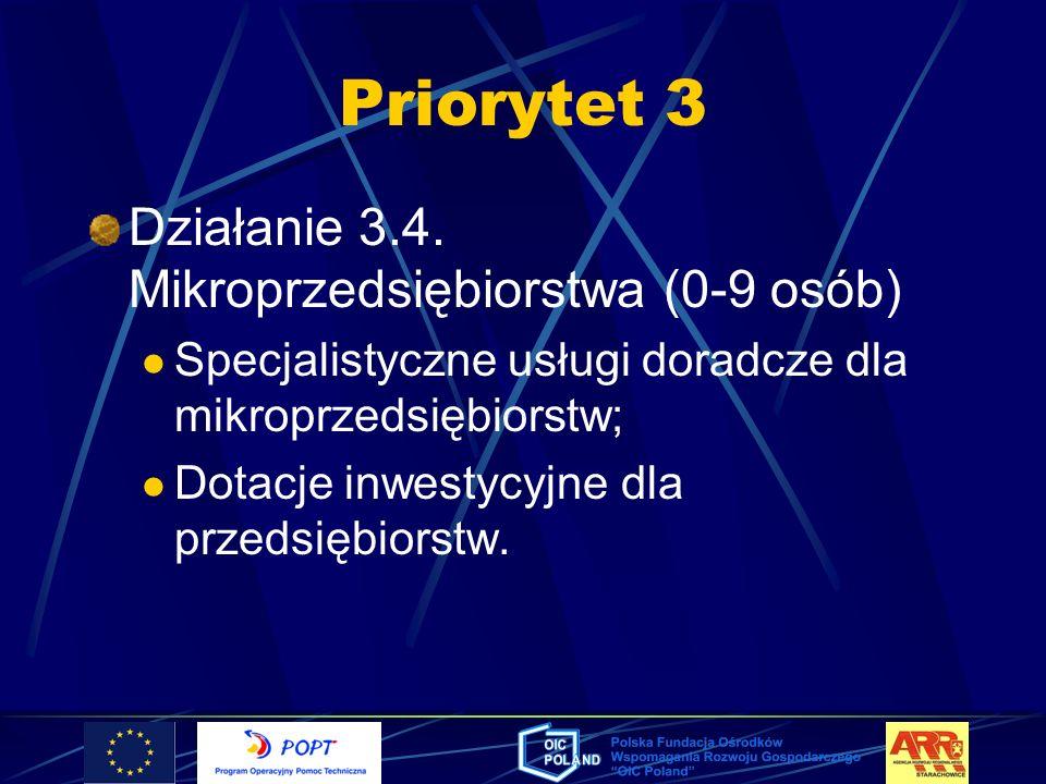 Priorytet 3 Działanie 3.4. Mikroprzedsiębiorstwa (0-9 osób)