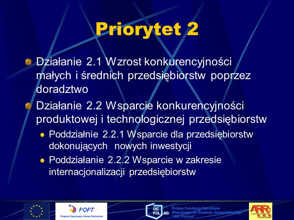 Priorytet 2 Działanie 2.1 Wzrost konkurencyjności małych i średnich przedsiębiorstw poprzez doradztwo.