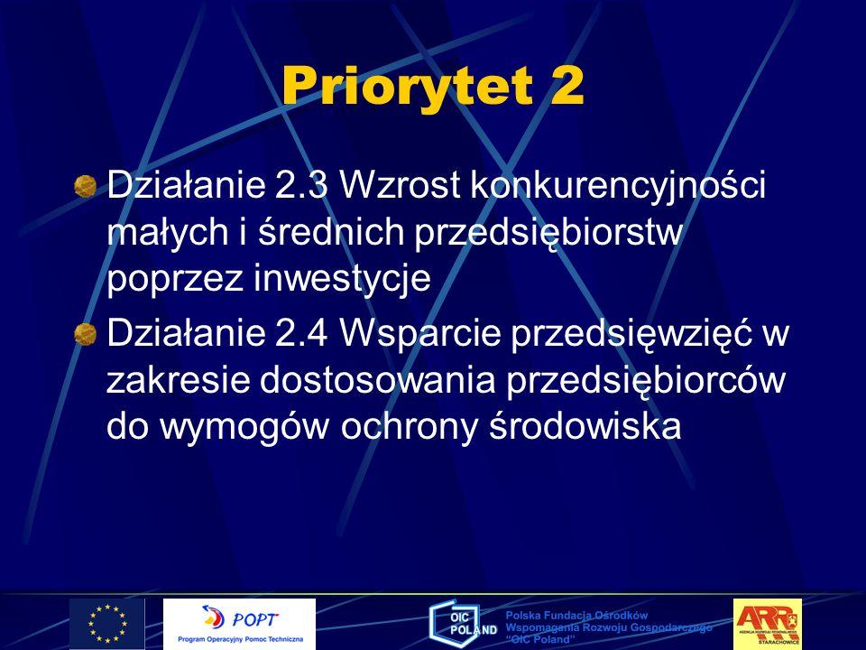 Priorytet 2 Działanie 2.3 Wzrost konkurencyjności małych i średnich przedsiębiorstw poprzez inwestycje.