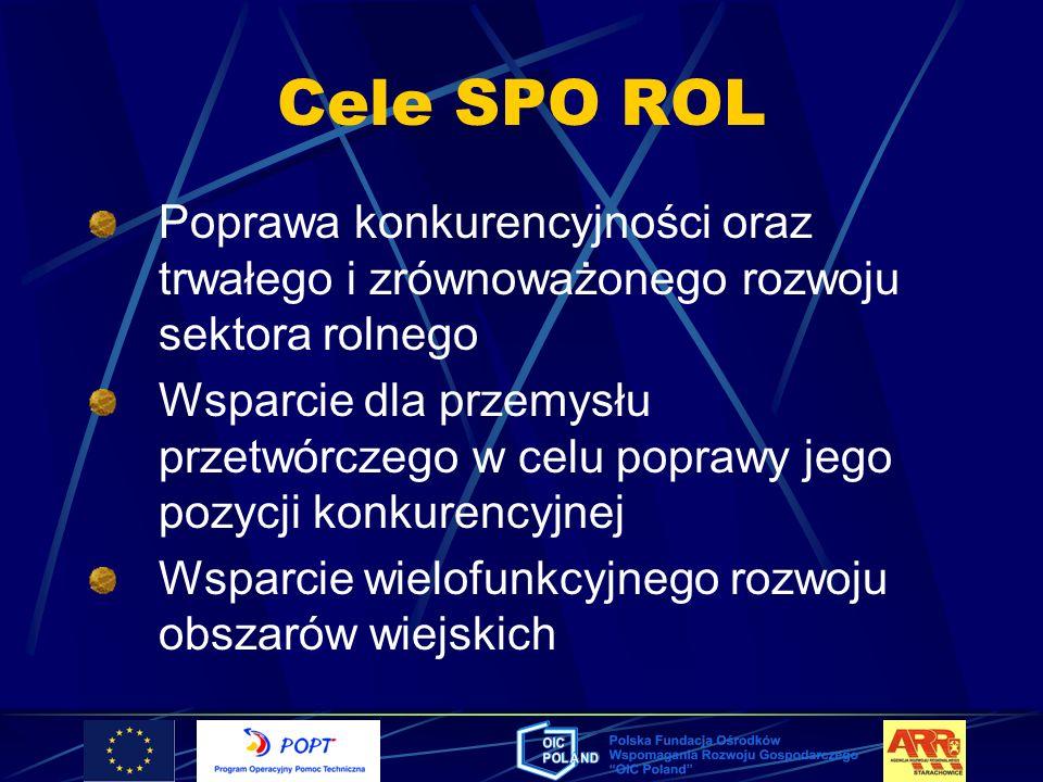 Cele SPO ROLPoprawa konkurencyjności oraz trwałego i zrównoważonego rozwoju sektora rolnego.