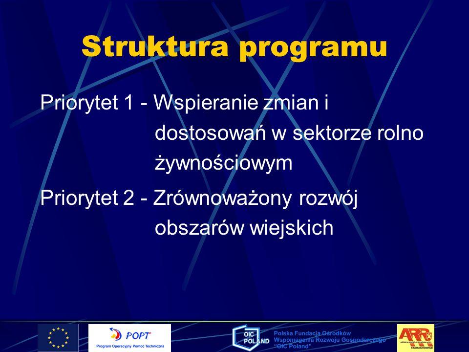 Struktura programu Priorytet 1 - Wspieranie zmian i dostosowań w sektorze rolno żywnościowym.