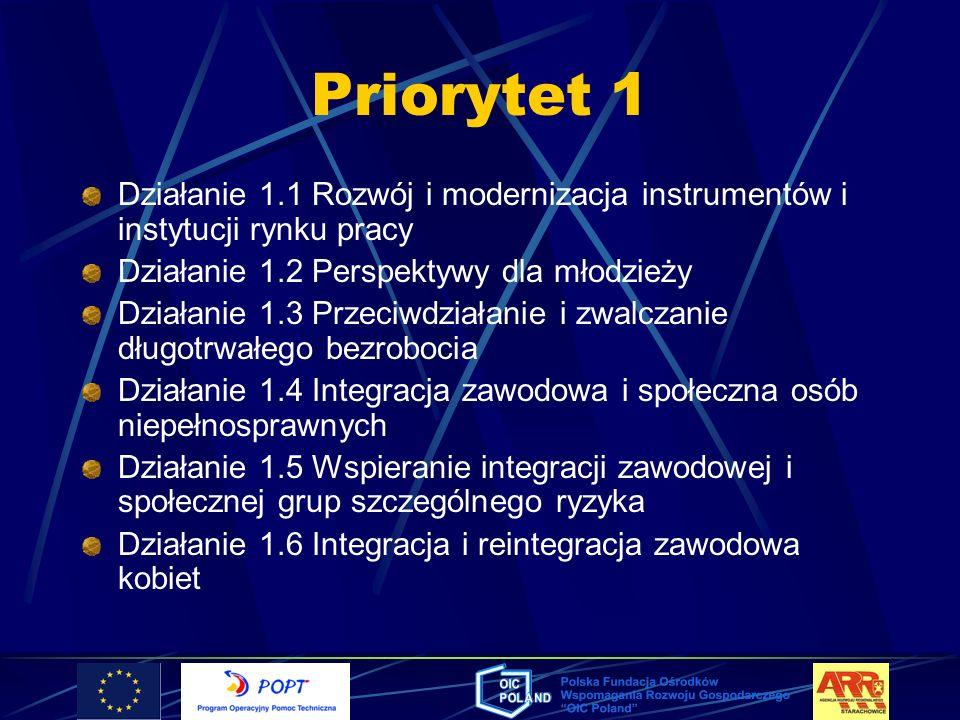 Priorytet 1 Działanie 1.1 Rozwój i modernizacja instrumentów i instytucji rynku pracy. Działanie 1.2 Perspektywy dla młodzieży.
