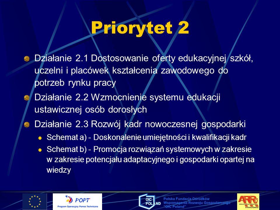 Priorytet 2Działanie 2.1 Dostosowanie oferty edukacyjnej szkół, uczelni i placówek kształcenia zawodowego do potrzeb rynku pracy.