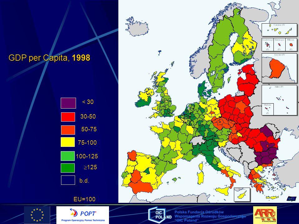 GDP per Capita, 1998 < 30 30-50 50-75 75-100 100-125 125 b.d.