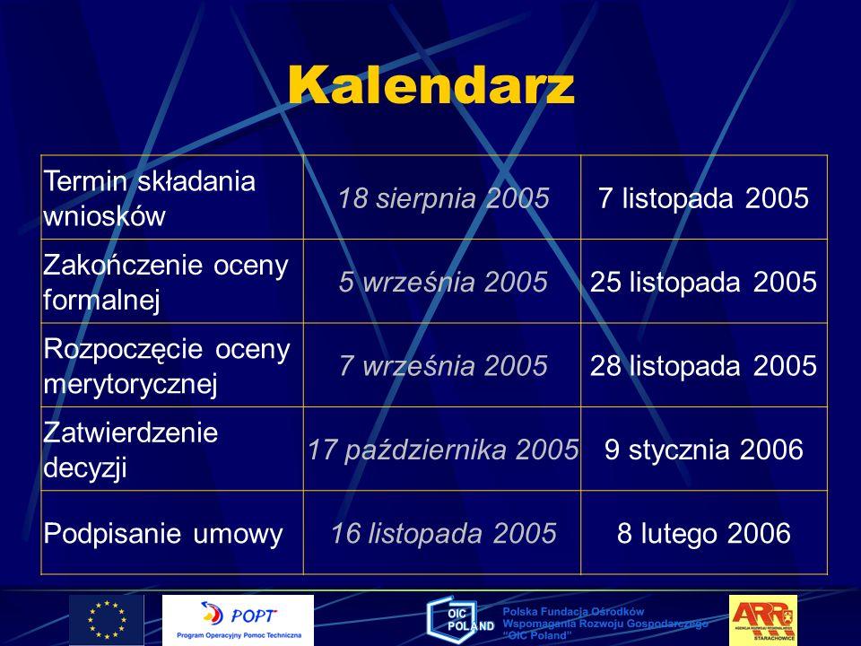 Kalendarz Termin składania wniosków 18 sierpnia 2005 7 listopada 2005