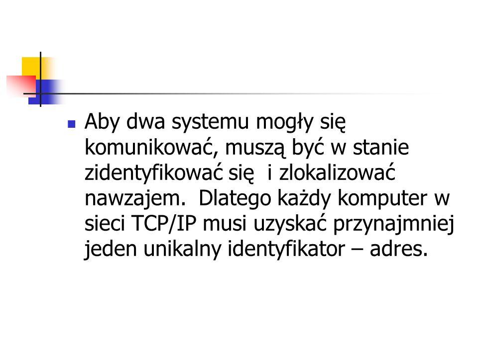 Aby dwa systemu mogły się komunikować, muszą być w stanie zidentyfikować się i zlokalizować nawzajem.