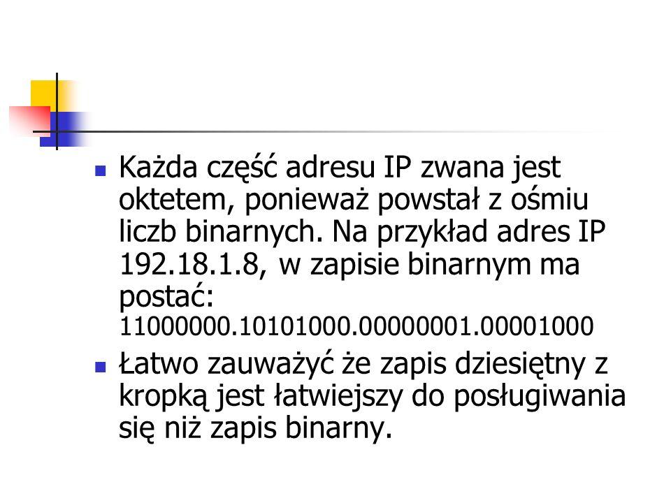 Każda część adresu IP zwana jest oktetem, ponieważ powstał z ośmiu liczb binarnych. Na przykład adres IP 192.18.1.8, w zapisie binarnym ma postać: 11000000.10101000.00000001.00001000