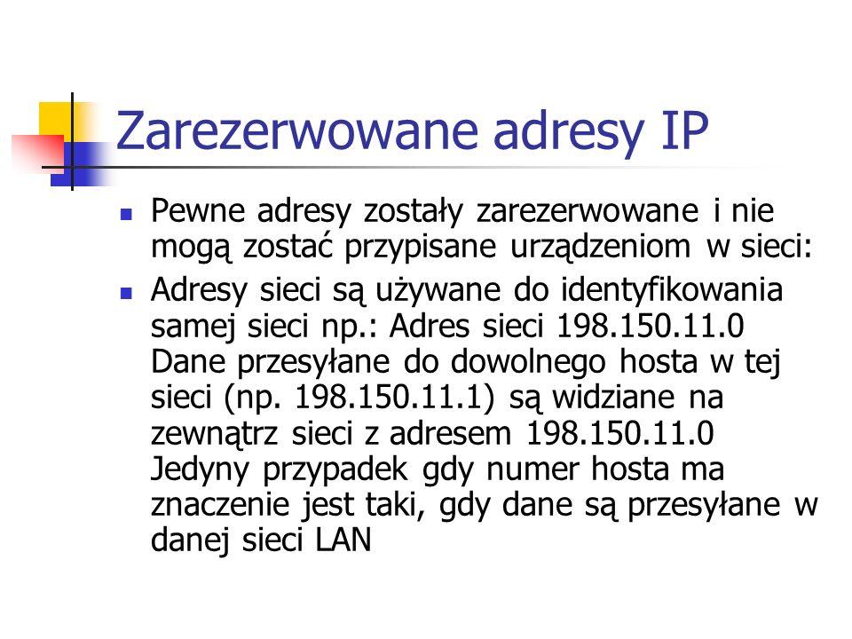 Zarezerwowane adresy IP