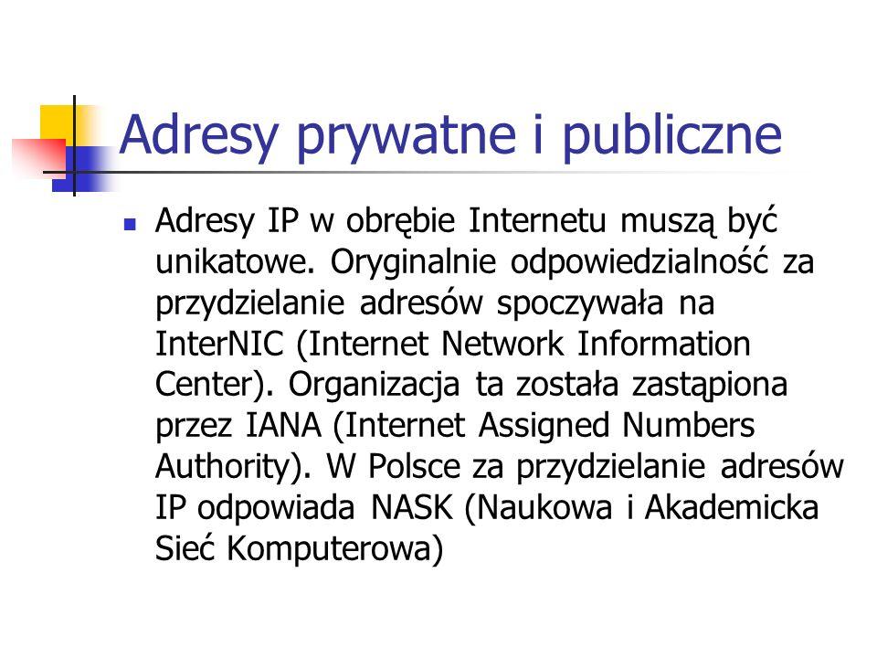 Adresy prywatne i publiczne
