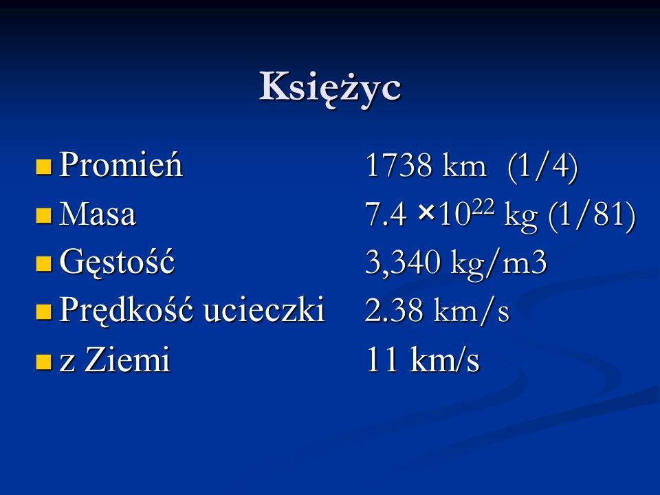 Księżyc Promień 1738 km (1/4) Masa 7.4 ×1022 kg (1/81)