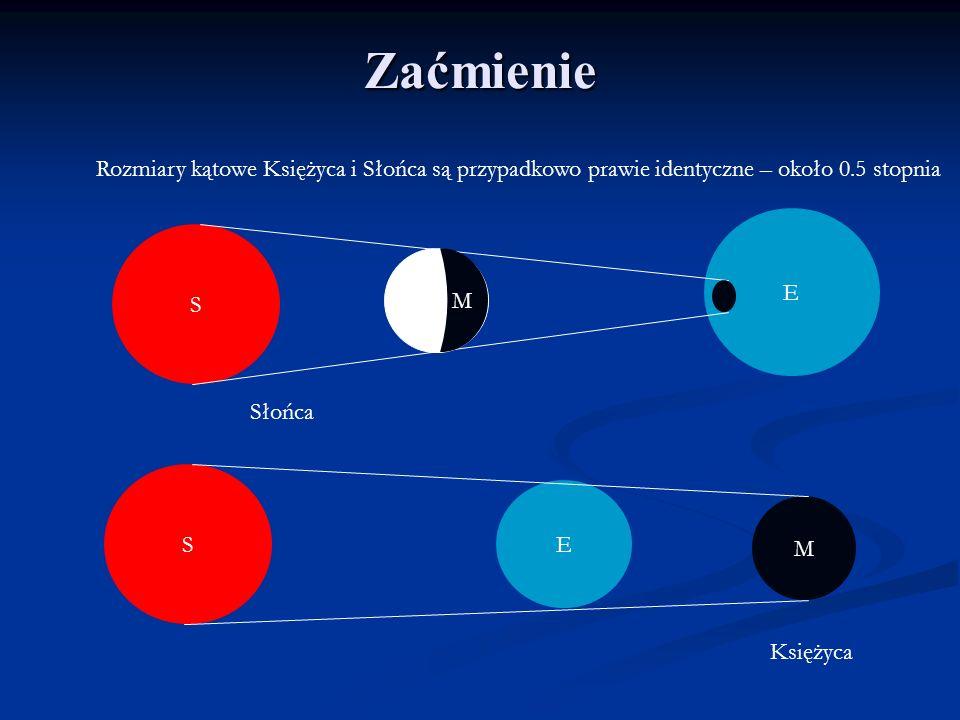 Zaćmienie Rozmiary kątowe Księżyca i Słońca są przypadkowo prawie identyczne – około 0.5 stopnia. E.