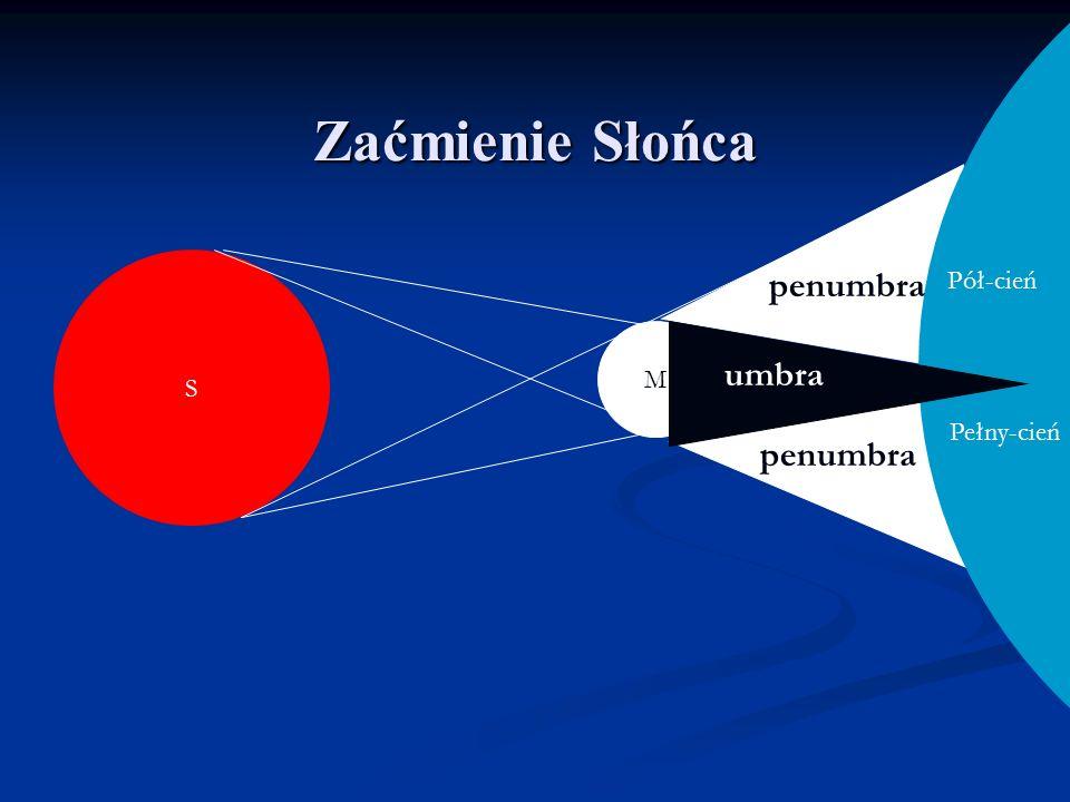E Zaćmienie Słońca S penumbra Pół-cień M umbra Pełny-cień penumbra