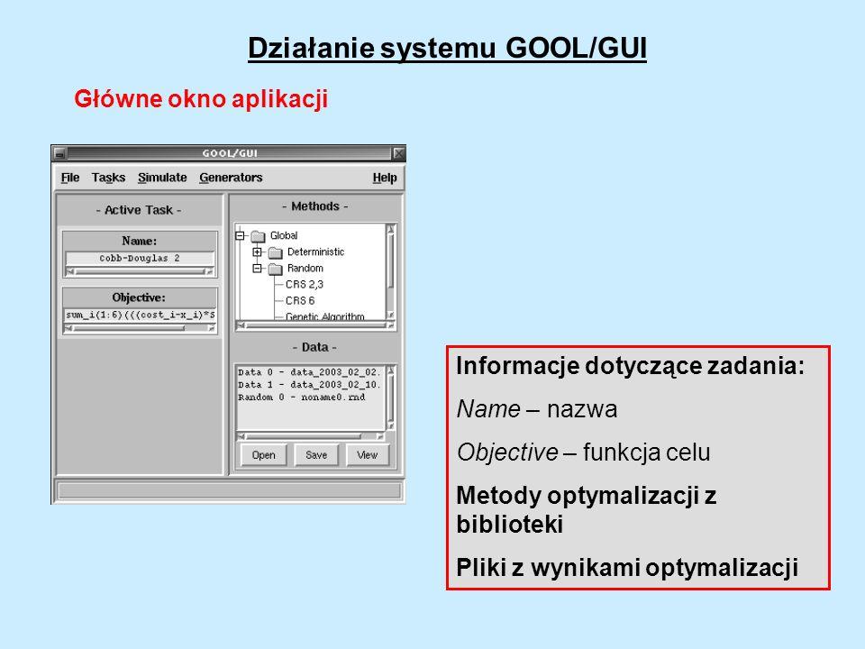 Działanie systemu GOOL/GUI
