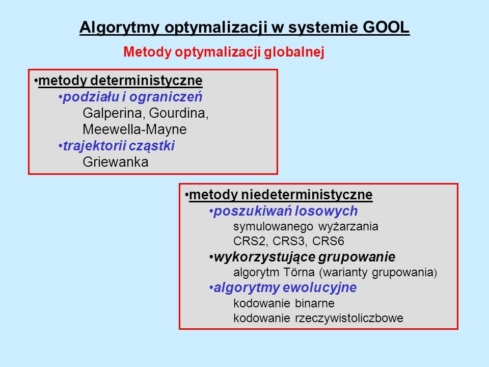 Algorytmy optymalizacji w systemie GOOL
