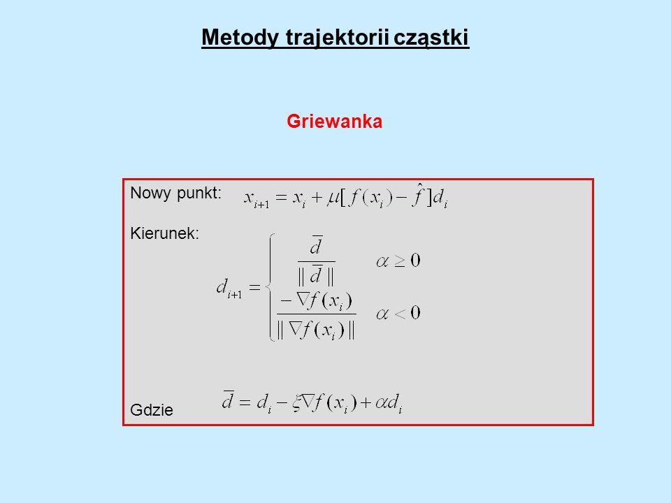 Metody trajektorii cząstki