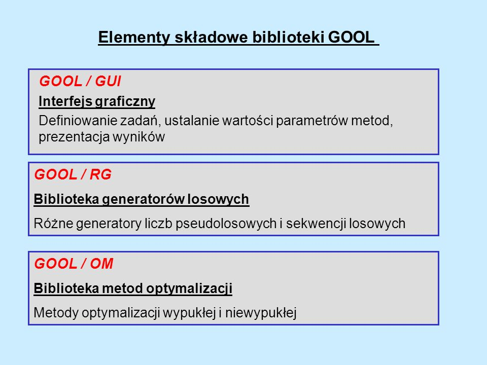 Elementy składowe biblioteki GOOL