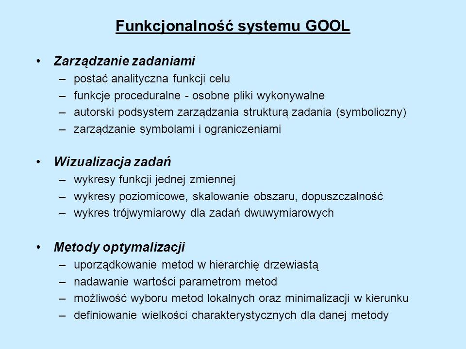 Funkcjonalność systemu GOOL