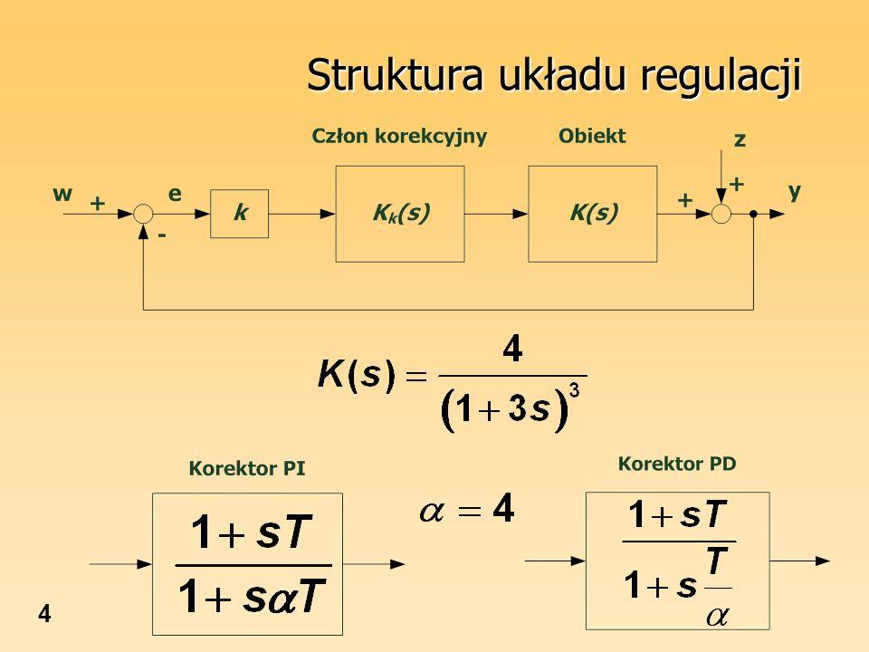 Struktura układu regulacji