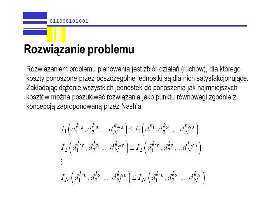 011000101001 Rozwiązanie problemu.