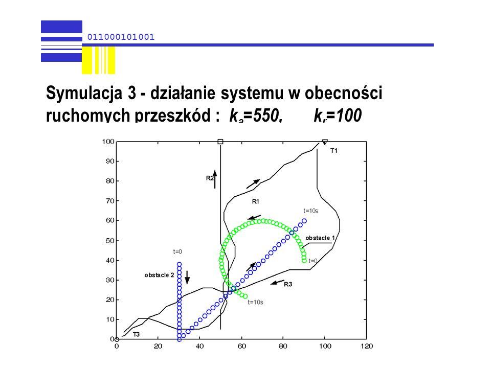 011000101001 Symulacja 3 - działanie systemu w obecności ruchomych przeszkód : ka=550, kr=100.