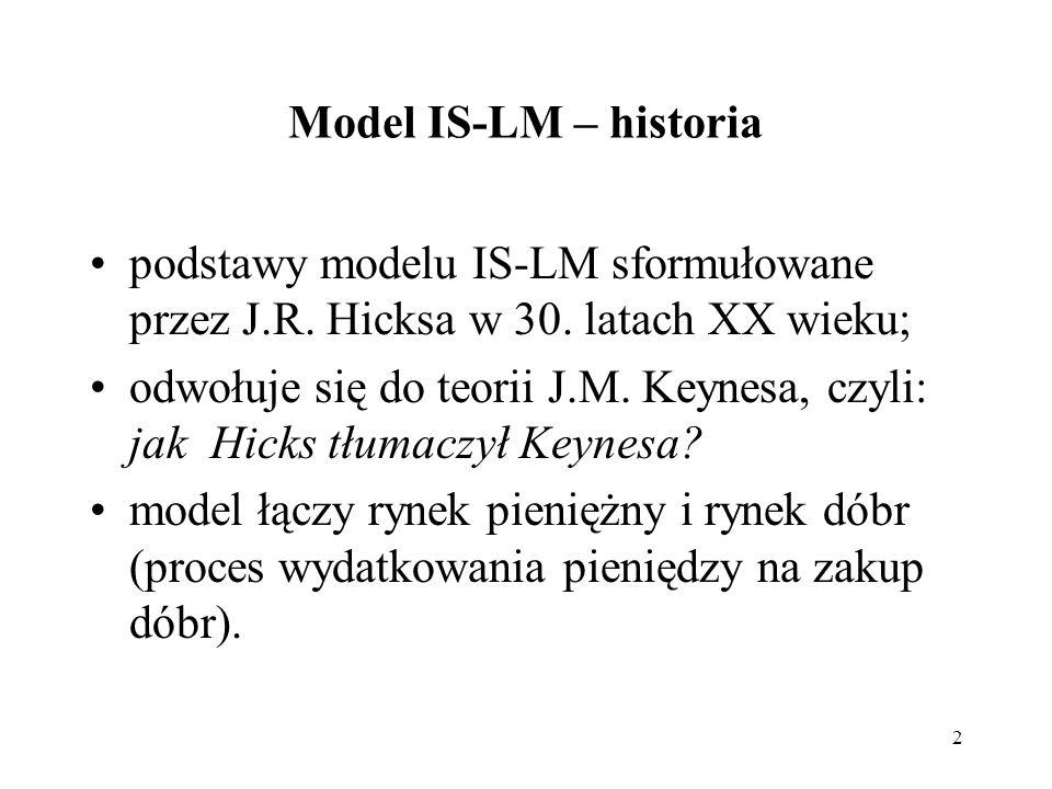 Model IS-LM – historia podstawy modelu IS-LM sformułowane przez J.R. Hicksa w 30. latach XX wieku;