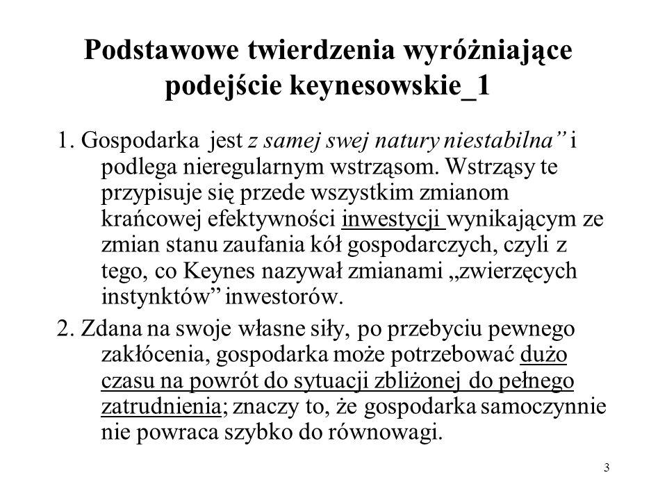 Podstawowe twierdzenia wyróżniające podejście keynesowskie_1