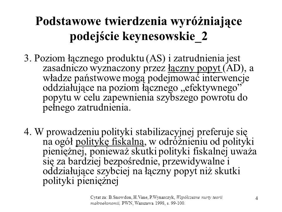Podstawowe twierdzenia wyróżniające podejście keynesowskie_2