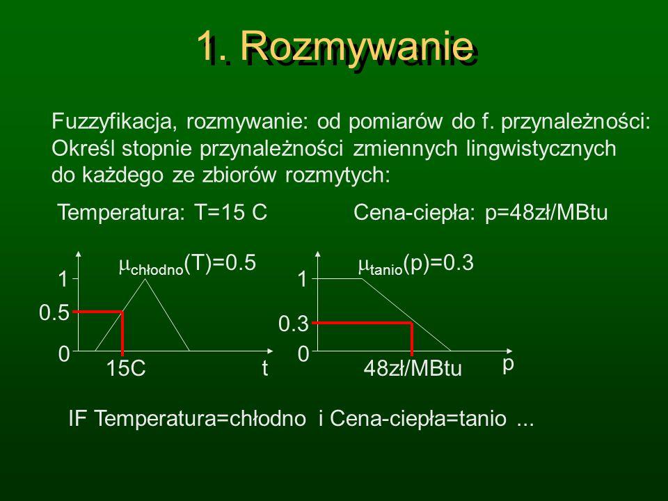 1. Rozmywanie Fuzzyfikacja, rozmywanie: od pomiarów do f. przynależności: