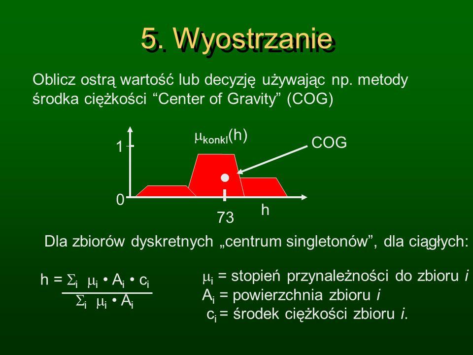 5. Wyostrzanie Oblicz ostrą wartość lub decyzję używając np. metody środka ciężkości Center of Gravity (COG)