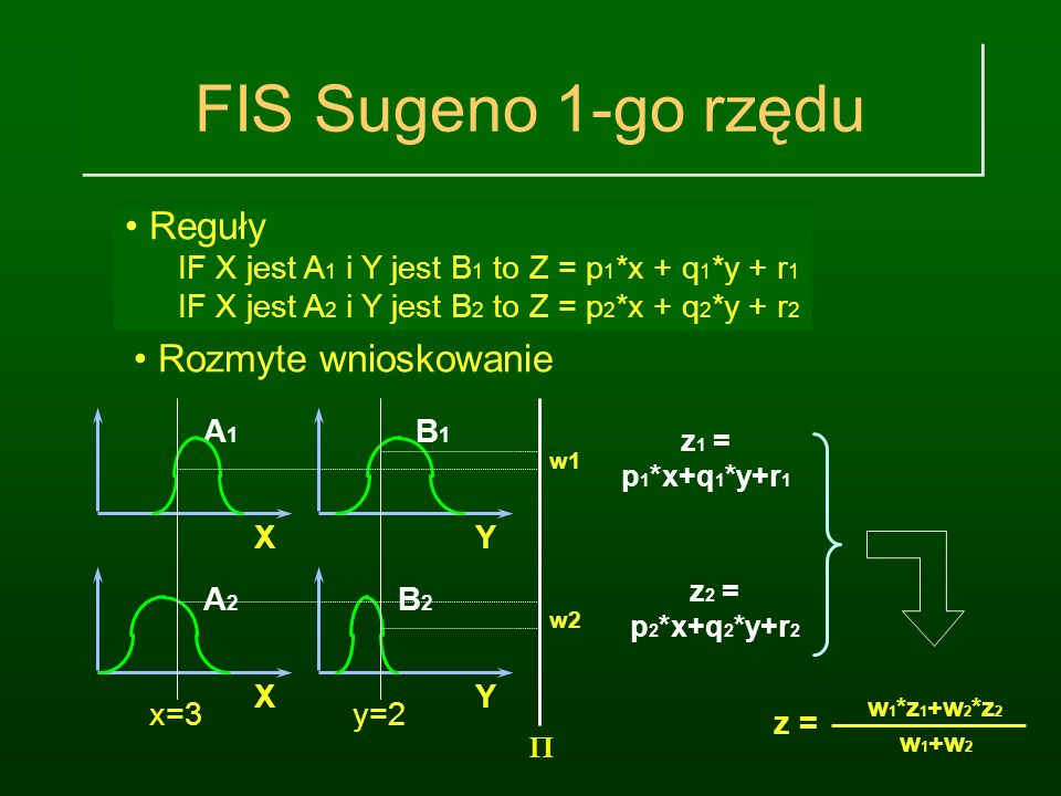 FIS Sugeno 1-go rzędu Reguły Rozmyte wnioskowanie