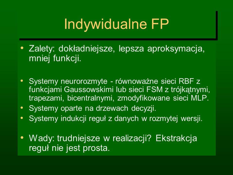 Indywidualne FP Zalety: dokładniejsze, lepsza aproksymacja, mniej funkcji.