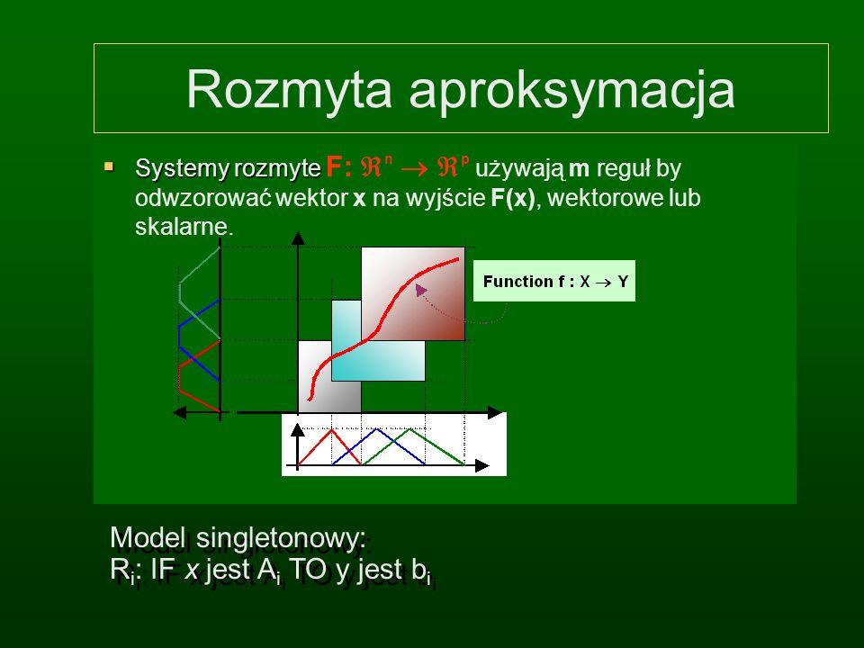 Rozmyta aproksymacja Model singletonowy: Ri: IF x jest Ai TO y jest bi