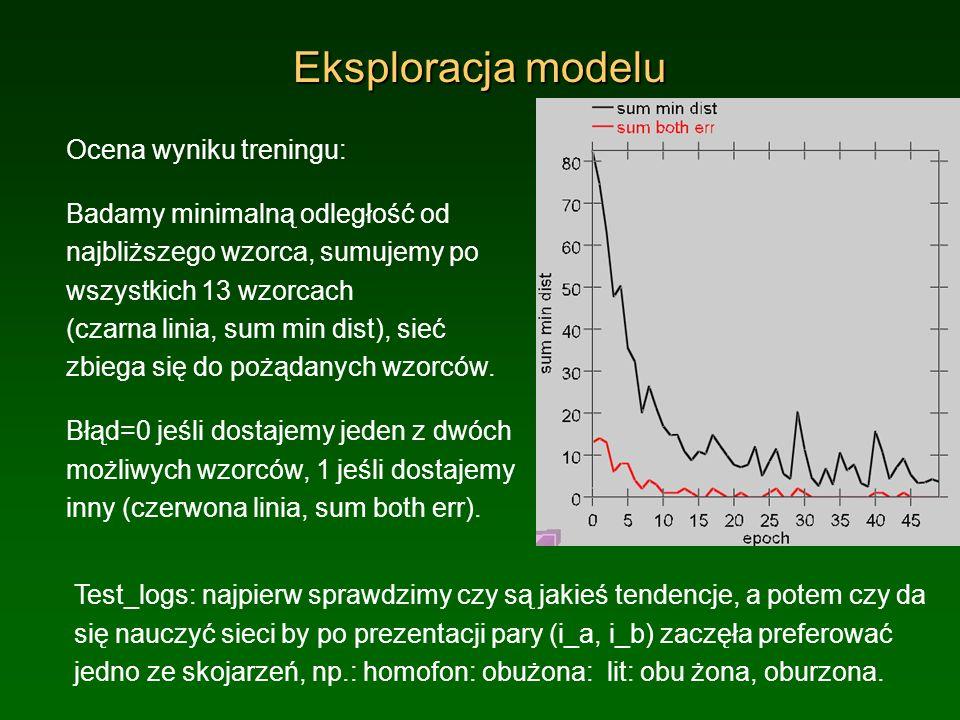 Eksploracja modelu Ocena wyniku treningu: