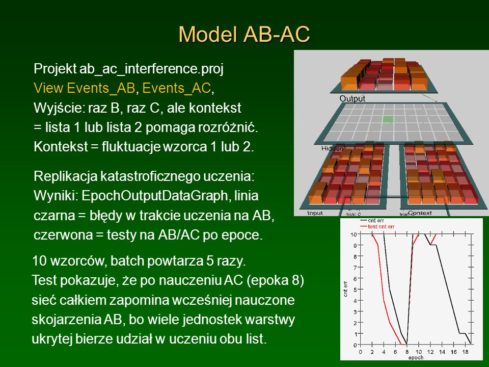 Model AB-AC Projekt ab_ac_interference.proj View Events_AB, Events_AC,
