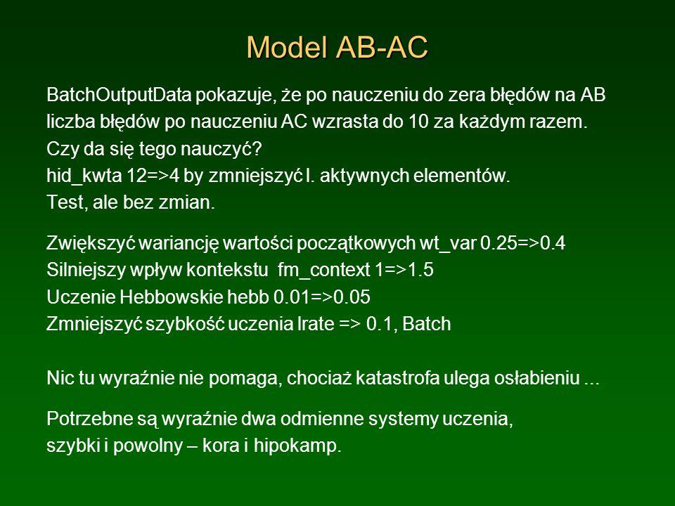 Model AB-AC BatchOutputData pokazuje, że po nauczeniu do zera błędów na AB liczba błędów po nauczeniu AC wzrasta do 10 za każdym razem.