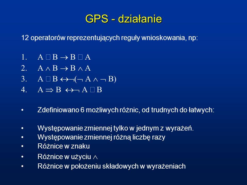 GPS - działanie A Ú B ® B Ú A A  B ® B  A A Ú B «( A   B)