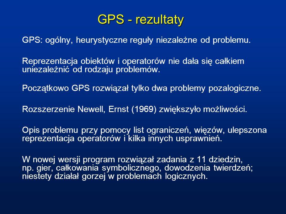 GPS - rezultatyGPS: ogólny, heurystyczne reguły niezależne od problemu.