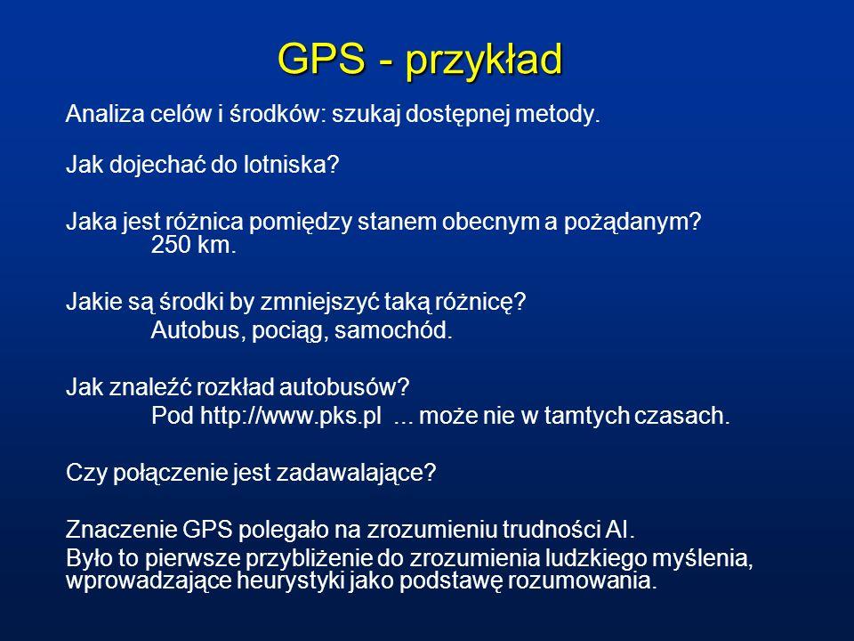 GPS - przykład Analiza celów i środków: szukaj dostępnej metody.